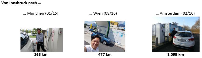 hydrochan green world tour autarkia berlin erfahrungsbericht mit dem wasserstoffauto presentation fcev hyundai ix35 tucson innsbruck vienna munich amsterdam