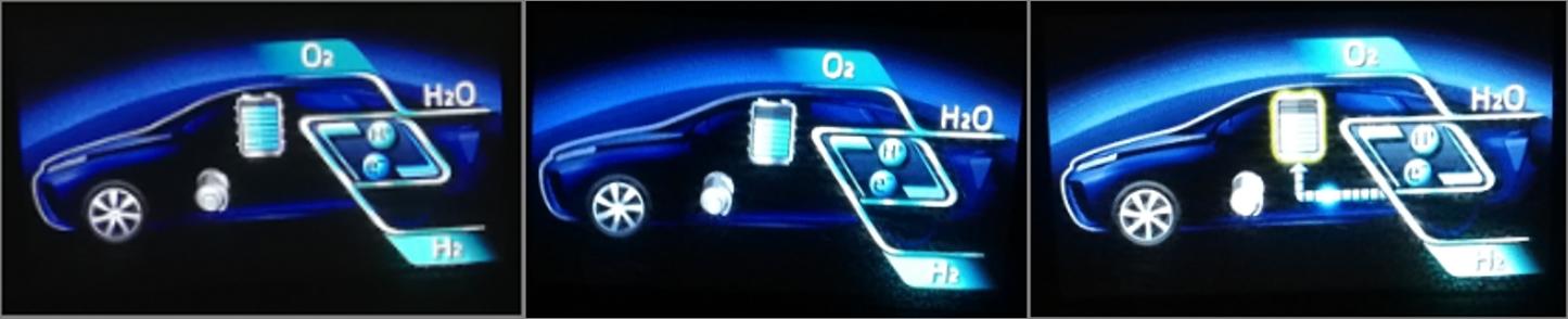 Toyota Mirai Fuel Cell Wasserstoff H2_Bremsenergie Rekuperation_Mortimer Hydrochan Schulz